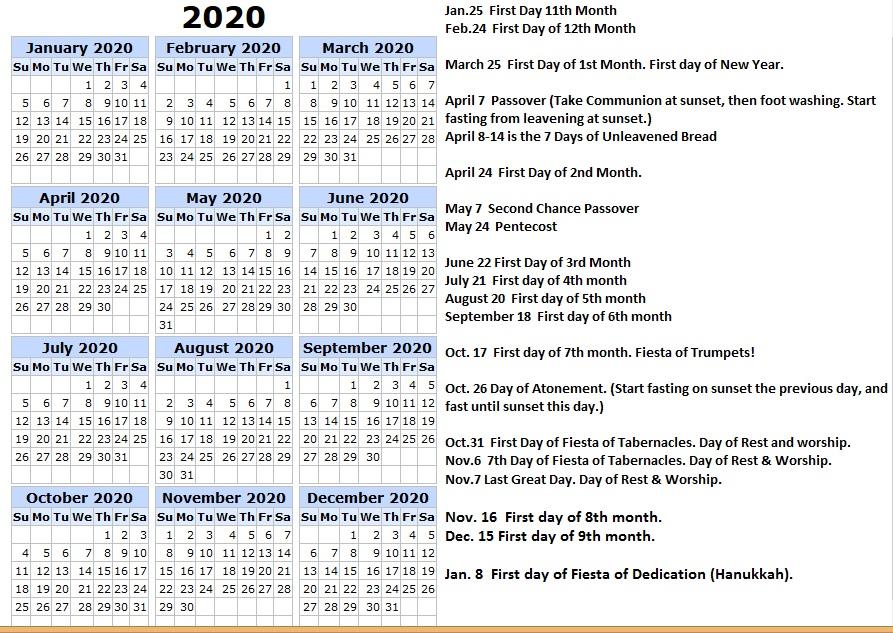 Passover 2020 Calendar.God S Created Calendar Holy Days Blood Moon Tetrad S